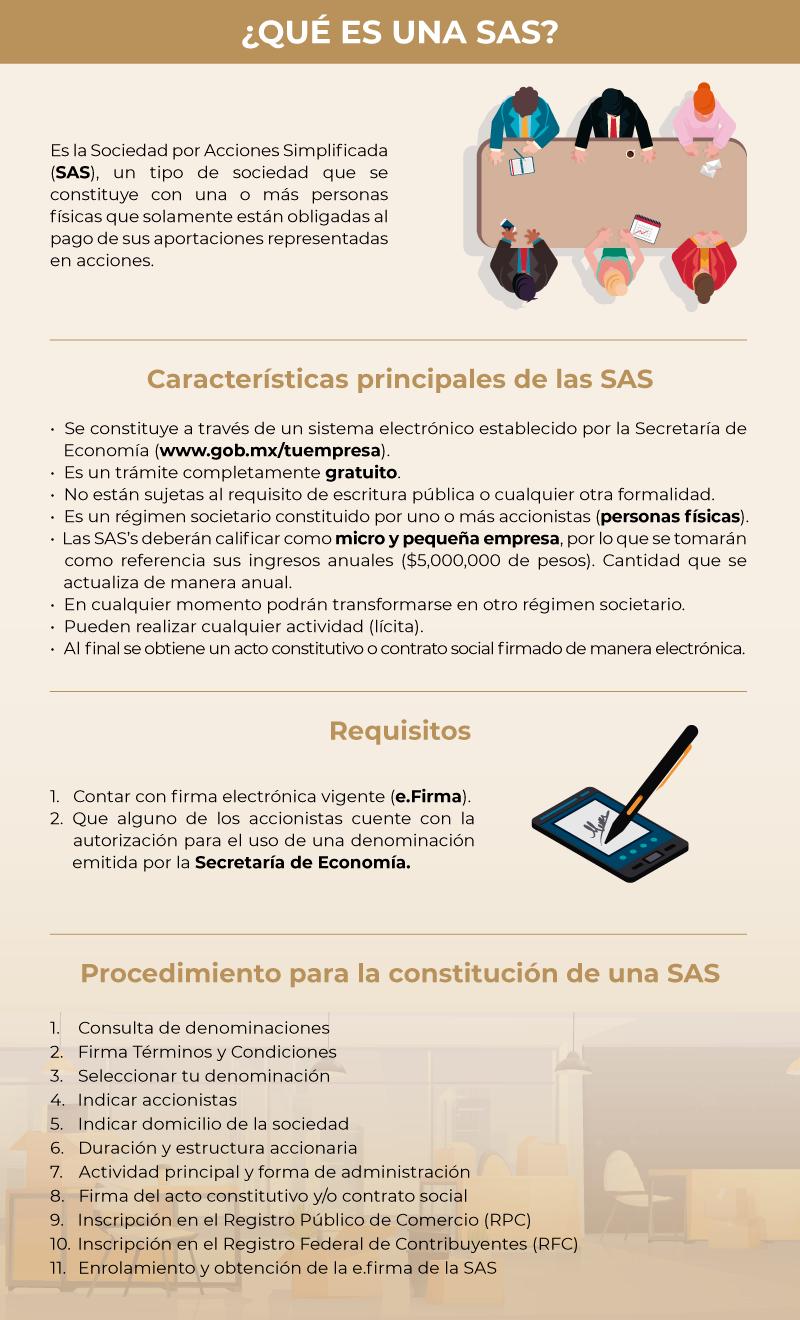 Infografia-SAS 2